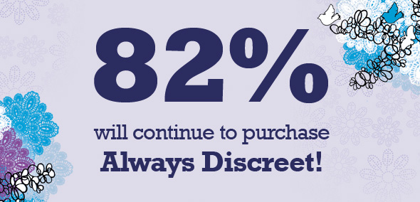 Results from Always Discreet
