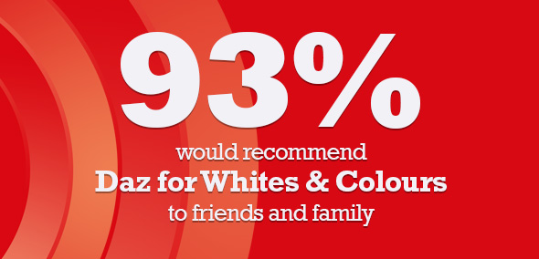93% would recommend to family and friends