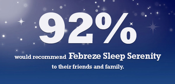 Febreze Sleep Serenity – results from 5,000 testers.
